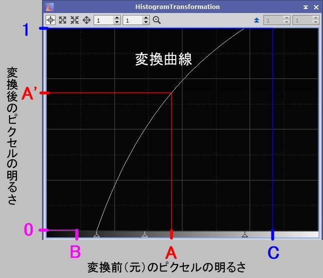 35_03_transcurve